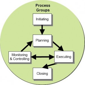 business process management application