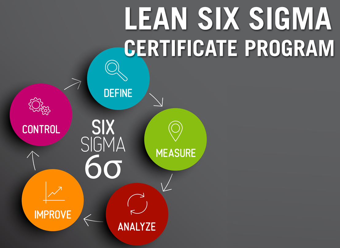 Six sigma jumpstart training sixsigmatraining six sigma jumpstart training xflitez Choice Image